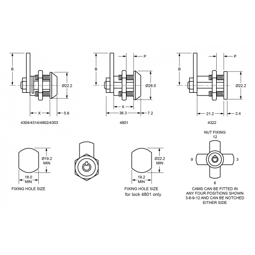 12,0 mm - 30,0 mm RPT Camlock 4304 Technical Drawing